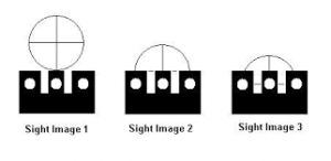 Sight alignement
